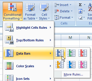pivot table top 2
