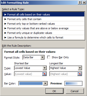 Edit Formatting Rule dialog box.