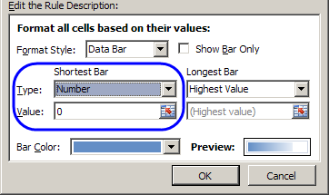 Change the Shortest Bar Setting