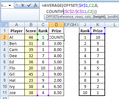 Excel RANK Function Examples