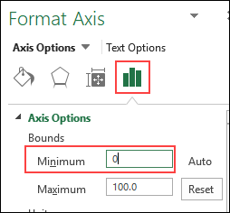 change axis minimum