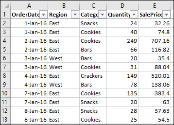 sales data sheet