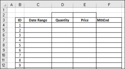 Excel Charts Interactive Totals