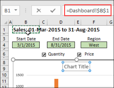 Excel charts interactive totals link chart title to dashboard title ccuart Gallery