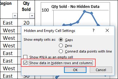 show hidden data in chart