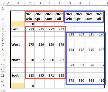 layout de dados revisado linhas diferentes