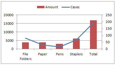Excel Line Column Chart With 2 Axes