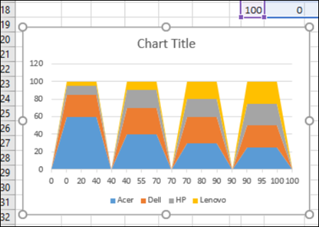 how to build a chart in excel
