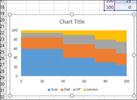 Marimekko Chart 17