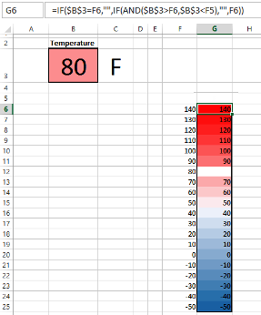 Conditional Formatting Color Scale