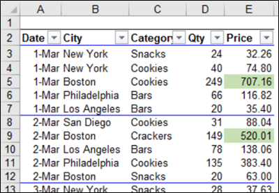 two conditional formatting rules