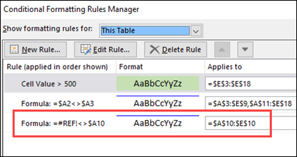 duplicate conditional formatting rules