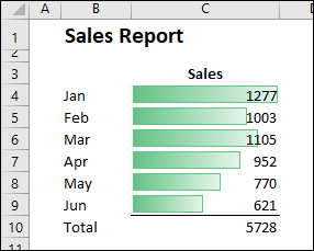Excel Data Bars with Green Gradient option