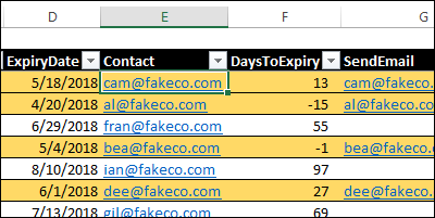 highlight expiry dates