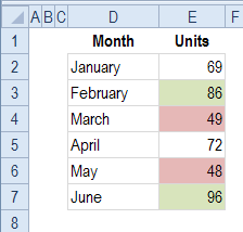 Sample Conditional Formatting
