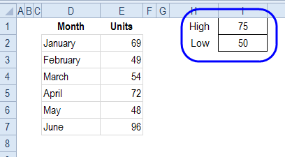 enter high low values