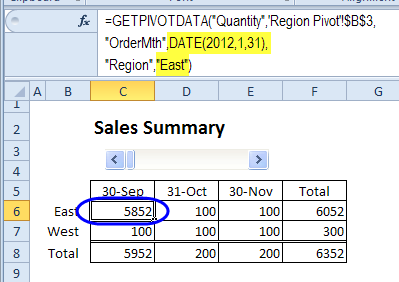 sales summary table