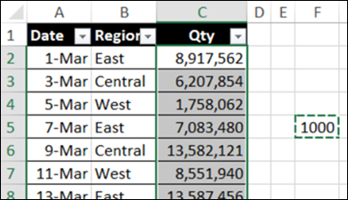 divide numbers with paste special