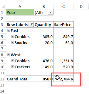 Pivot Table Grand Total