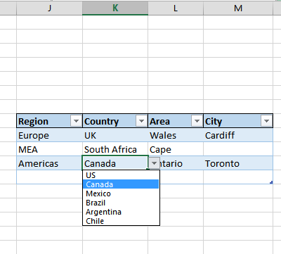 Excel Data Validation Dependent Lists With Tables and INDIRECT