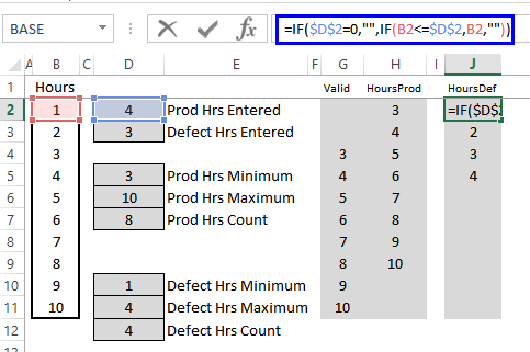 formula for total minutes defect time