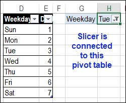 pivot table for slicer