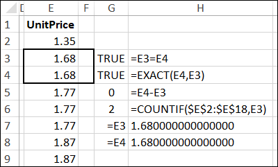 worksheet formulas do not detect difference between amounts