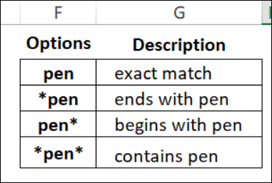 AVERAGEIF wildcard options