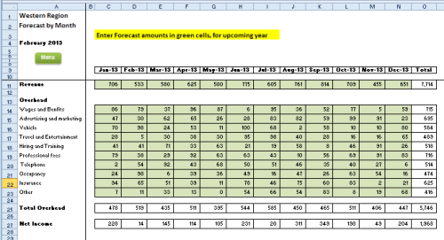 Excel budget forecast vs actual for Manpower forecasting template