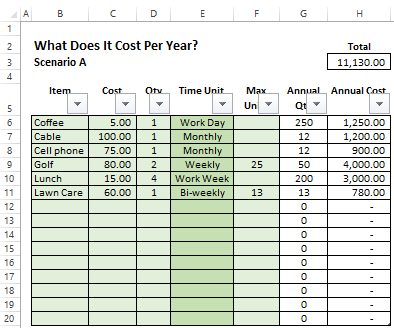 excel annual cost calculator