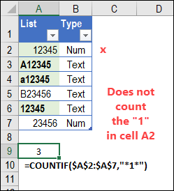 count excel not counting formula