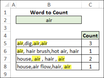 count specific text items in one cell