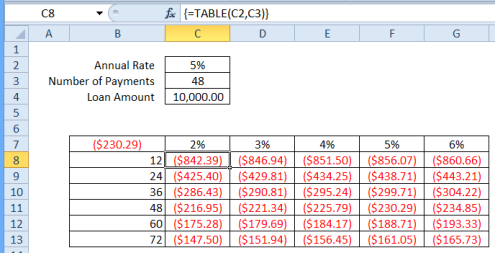 excel table function