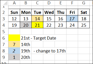 calender with alert dates