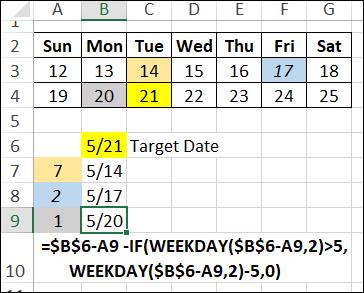 formulas for alert dates