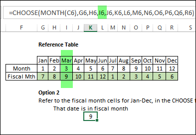 fiscal month choose cell