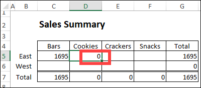 incorrect total in cell D5