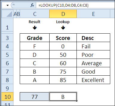 LOOKUP to Convert Student Grades
