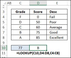 get letter grade from number