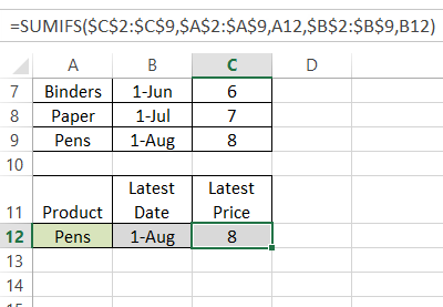 Excel MIN and MAX Functions