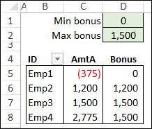 bonus min and max