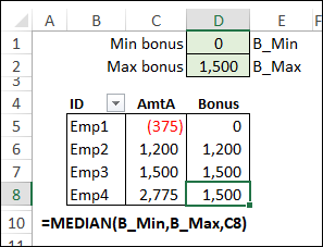 MEDIAN function calculates bonus