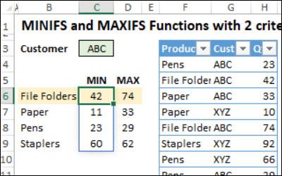 MINIFS formula