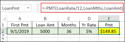 monthly loan payment formula