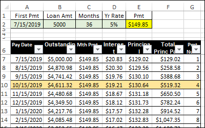 monthly loan payment schedule