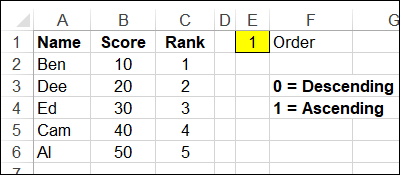 Order for RANK function