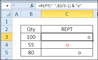 dot plot chart with REPT