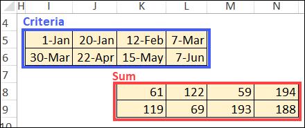 horizontal sum and criteria ranges