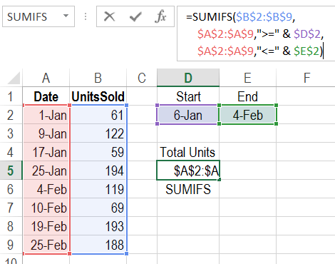 Excel sumifs and sumif with multiple criteria – formula examples.