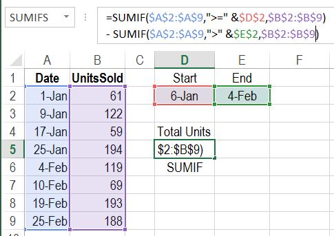 Sumif date range in Sydney